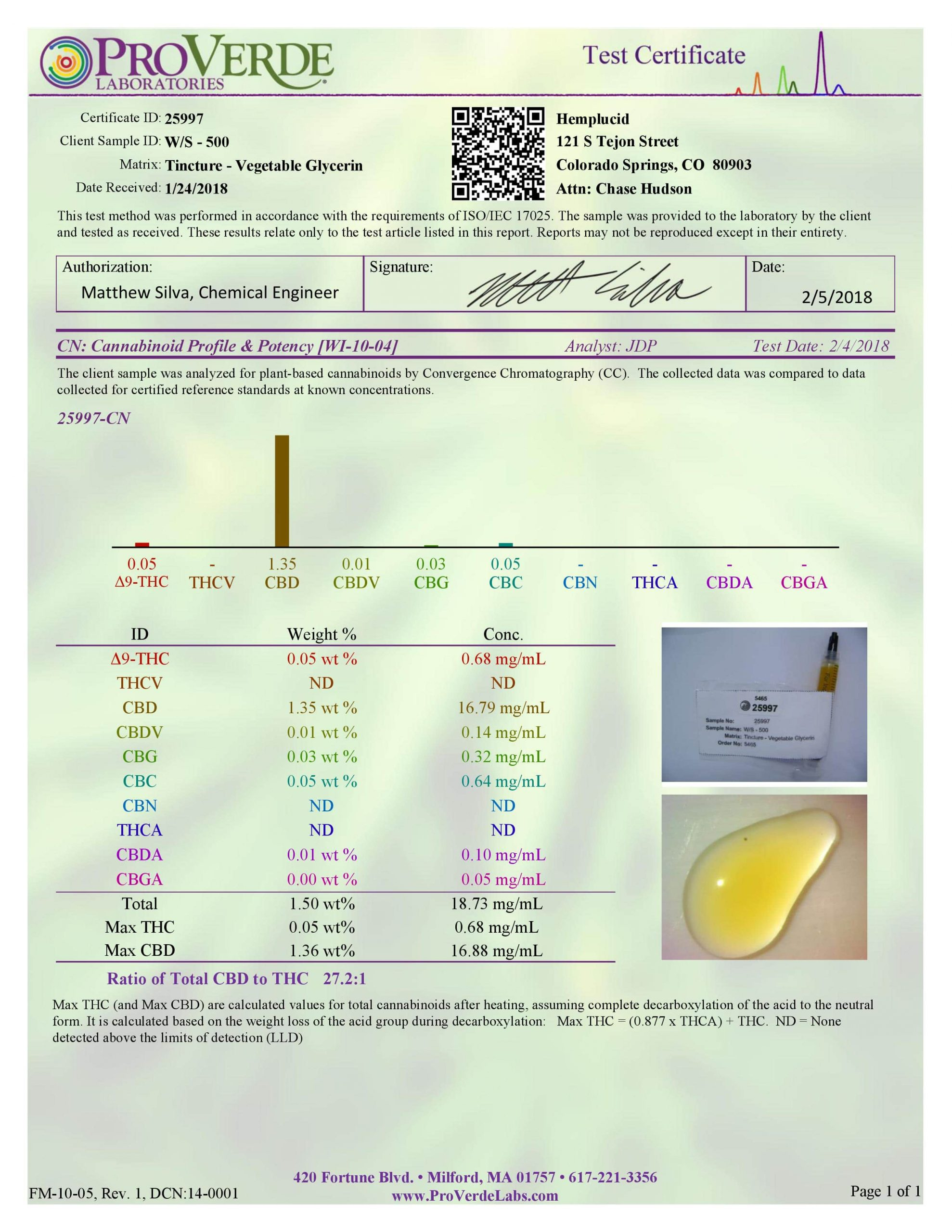 Certificate of Analysis: CBD Hemp Oil Water Soluble 500mg